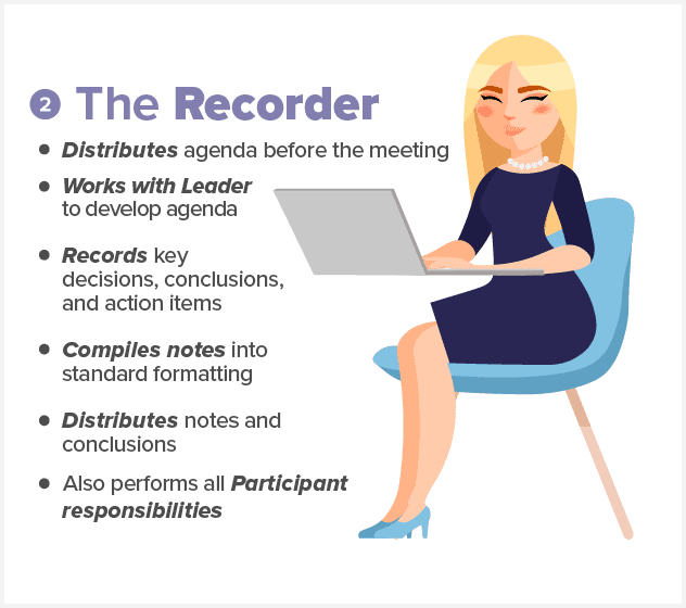 meeting recorder responsibilities