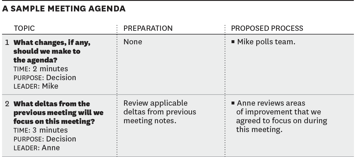 Conference Call Agenda Templates For Every Type Of Meeting